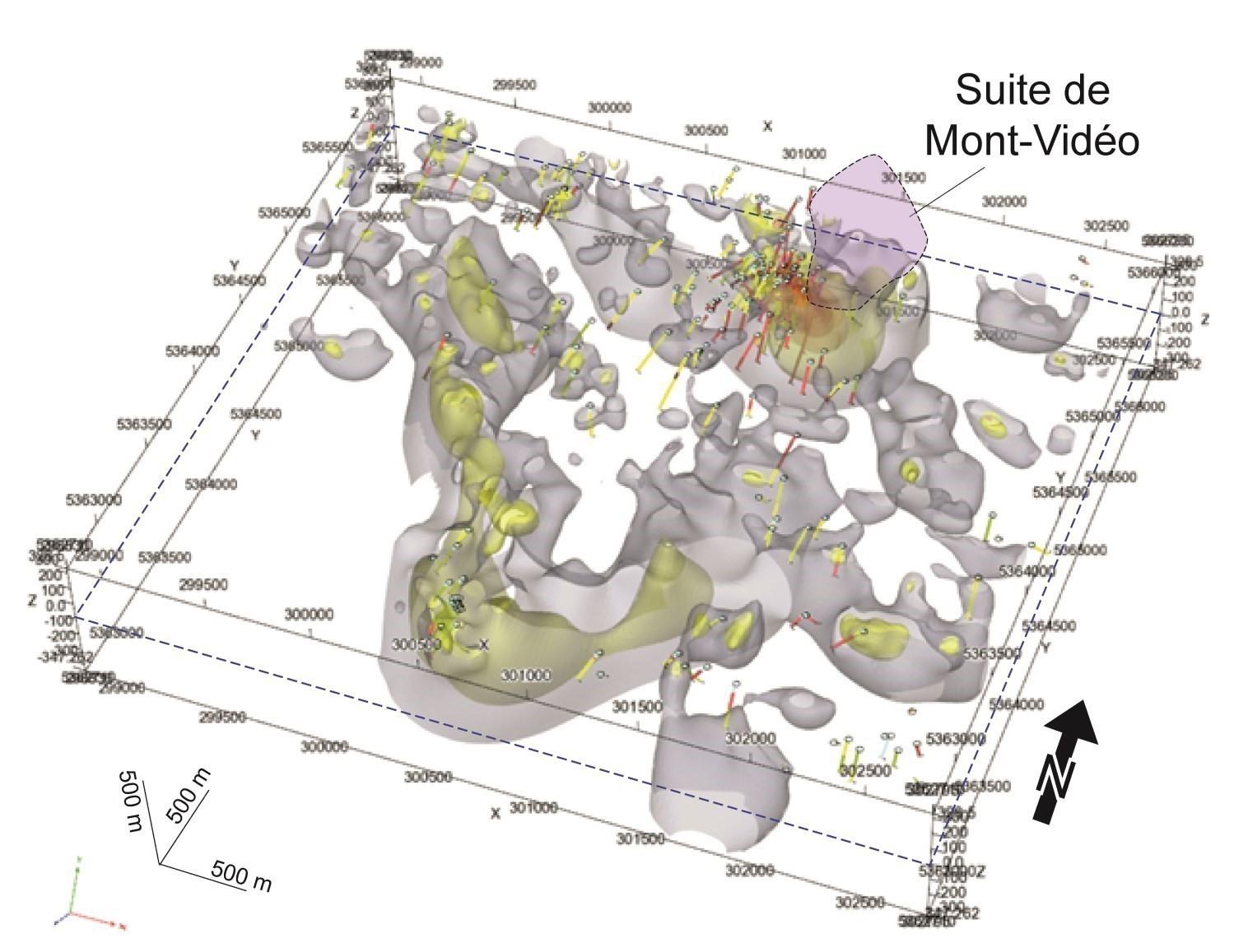 Suite de Mont-Video (nAvid). Vue régionale en 3D du modèle d'inversion du vecteur de la susceptibilité magnétique, avec positions des forages historiques (voir Dubé, 2016). Regard en plongée vers le nord-ouest. Les coordonnées sont en UTM NAD83, zone 18.